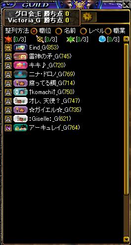 3,26Gv