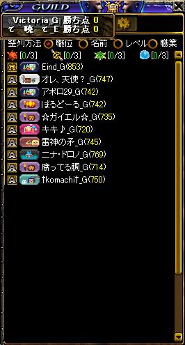 3,25Gv
