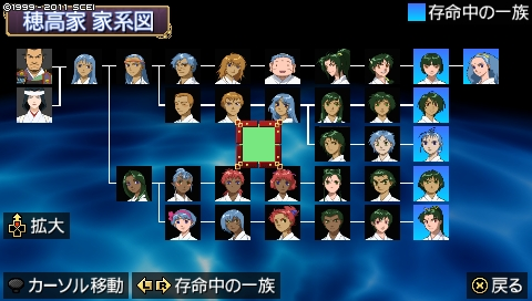 9年目家系図
