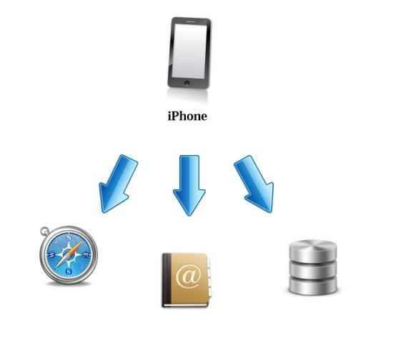 iCloud002