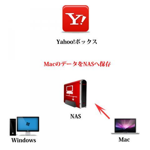 yahoobox2003.jpg