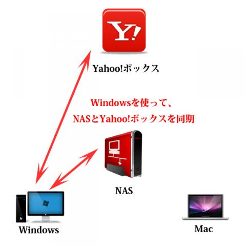 yahoobox2004.jpg