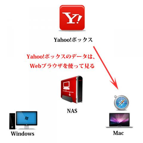 yahoobox2005.jpg