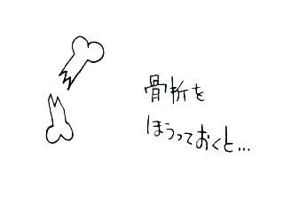 骨折001
