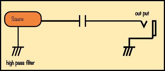 コンデンサを通す回路