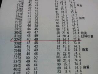 1_20111227135132.jpg