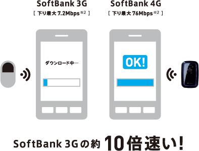 fig_sb4g.png