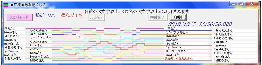 10000hit A賞