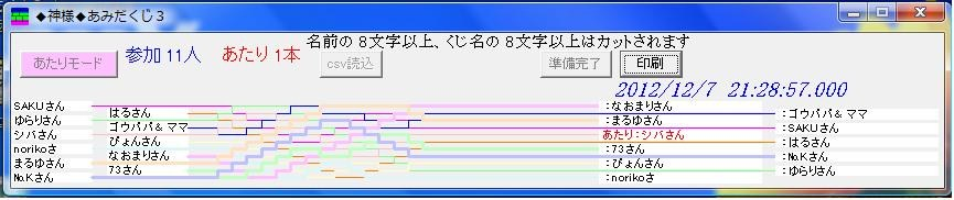 10000hit C賞