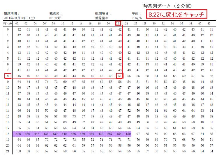 福島県犯罪3