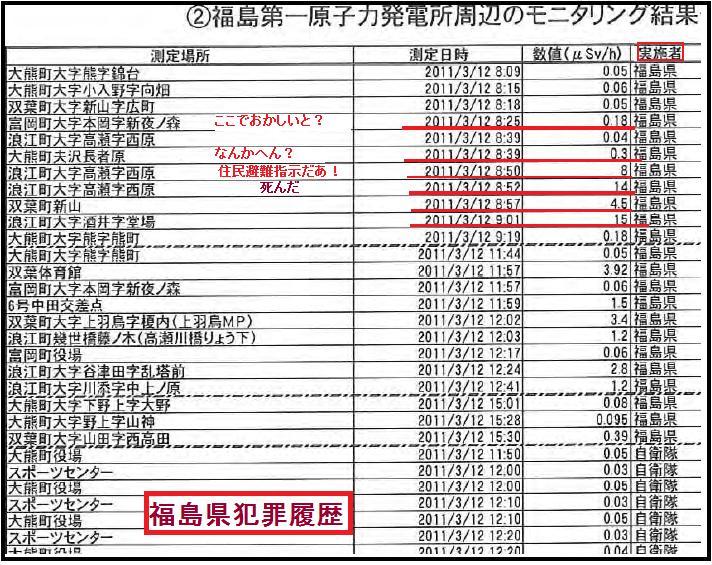 福島県犯罪