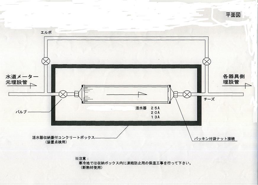 活水器 基本設置
