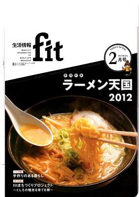 fit2 -1