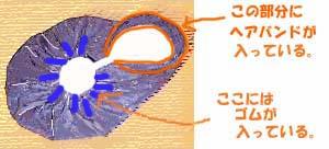 zukin_20120326142624.jpg