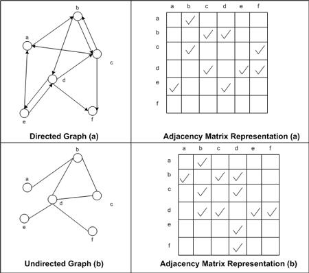 graph-matrix.png