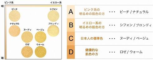 レイチェルワイントライアル 色選び4種類 レモンキャラメル