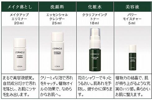 オラクル化粧品トライアル内容 メイク落とし 洗顔料 化粧水 美容液 口コミ