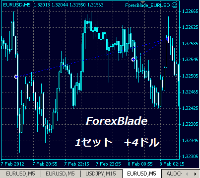 ForexBlade2.png