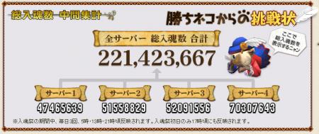 2億2千万