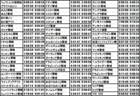 bandicam 2011-12-30 02-01-24-821
