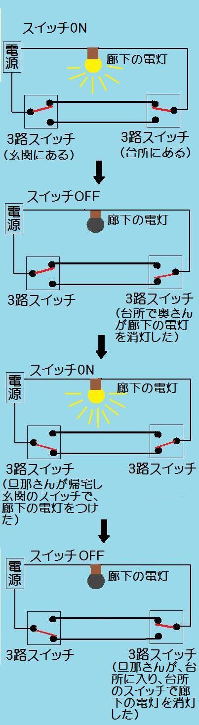 3路スイッチの図 改訂版2