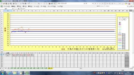 文鳥の体重とおやつの管理表