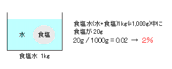 ShokuenSui.png