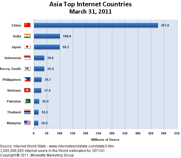 asia2011top.png