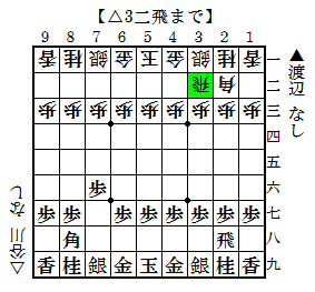2011-12-09a.png