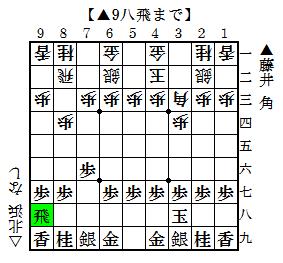 第83期棋聖戦二次予選▲藤井-△北浜 1