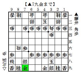 第83期棋聖戦二次予選▲藤井-△北浜 2