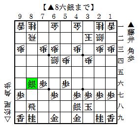 第70期B級1組▲藤井-△松尾 1