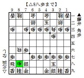 第83期棋聖戦二次予選▲藤井-△北浜 3