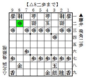 第83期棋聖戦二次予選▲藤井-△北浜 4