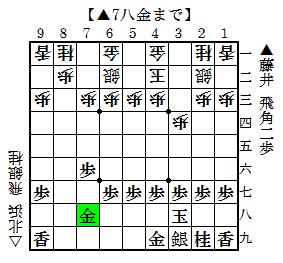 第83期棋聖戦二次予選▲藤井-△北浜 5