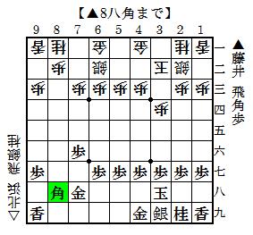 第83期棋聖戦二次予選▲藤井-△北浜 6