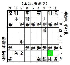 第83期棋聖戦二次予選▲藤井-△北浜 7
