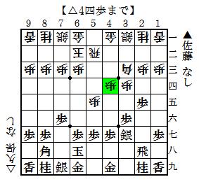 2012-01-08 王将戦1 佐藤-久保-1