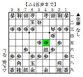 2012-01-08 王将戦1 佐藤-久保-2