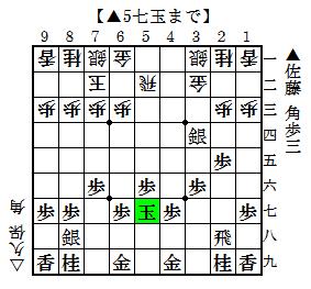 2012-01-08 王将戦1 佐藤-久保-3