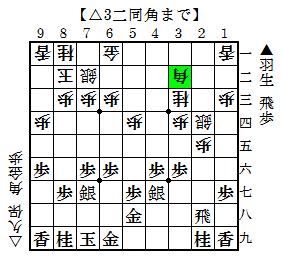 第57期王将戦第4局 羽生王将-久保八段-1
