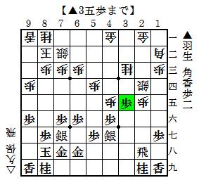 第57期王将戦第4局 羽生王将-久保八段-2