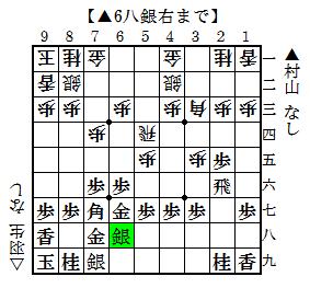 第52期王位戦リーグ白組プレーオフ 村山-羽生