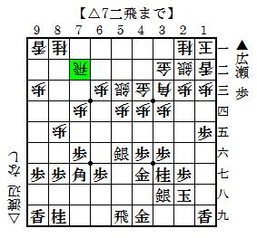 第36期棋王戦挑決 広瀬-渡辺