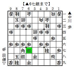 第25期竜王戦6組2回戦 中川-野田 1