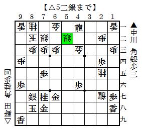 第25期竜王戦6組2回戦 中川-野田 5