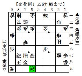第25期竜王戦6組2回戦 中川-野田 3