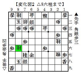 第25期竜王戦6組2回戦 中川-野田 4