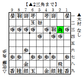 第60期王座戦二次予選 木村八段-佐藤九段1