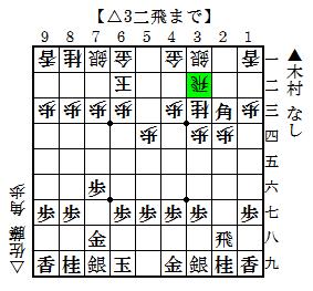 第60期王座戦二次予選 木村八段-佐藤九段2